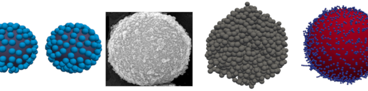 Understanding Agglomerates and Coating of Particles